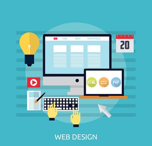 Creare site web anunturi